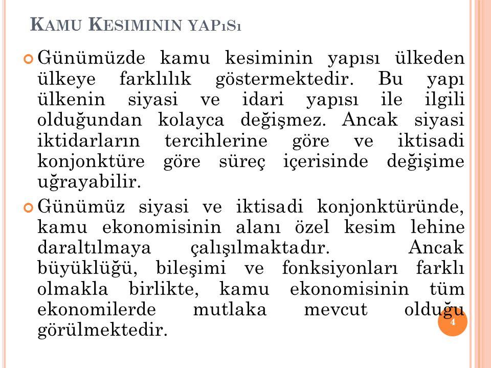 K AMU K ESIMININ YAPıSı Günümüzde kamu kesiminin yapısı ülkeden ülkeye farklılık göstermektedir.