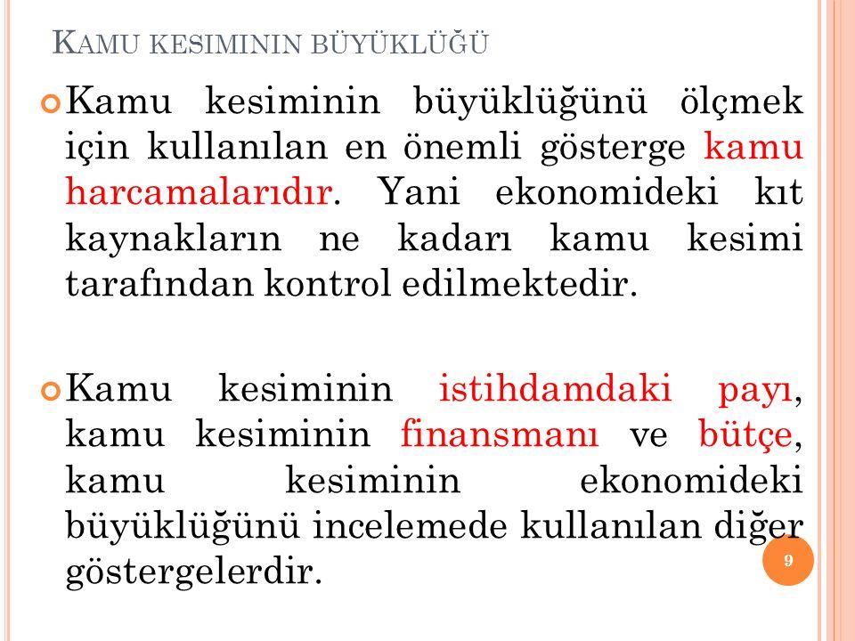 KH A RTıŞ NEDENLERI Savaşların finasmanı Sosyal harcamalardaki artış Ekonomik büyüme Nüfus artışı Kötü kamu yönetimleri Teknolojik gelişmeler Türkiye'de KH artış nedenleri ise Bakanlık sayılarındaki artış Fonların genel bütçeden çıkarılması Diğer nedenler 40