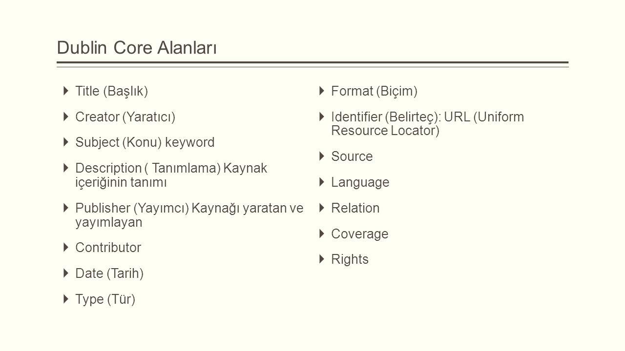 Dublin Core Alanları  Title (Başlık)  Creator (Yaratıcı)  Subject (Konu) keyword  Description ( Tanımlama) Kaynak içeriğinin tanımı  Publisher (Yayımcı) Kaynağı yaratan ve yayımlayan  Contributor  Date (Tarih)  Type (Tür)  Format (Biçim)  Identifier (Belirteç): URL (Uniform Resource Locator)  Source  Language  Relation  Coverage  Rights