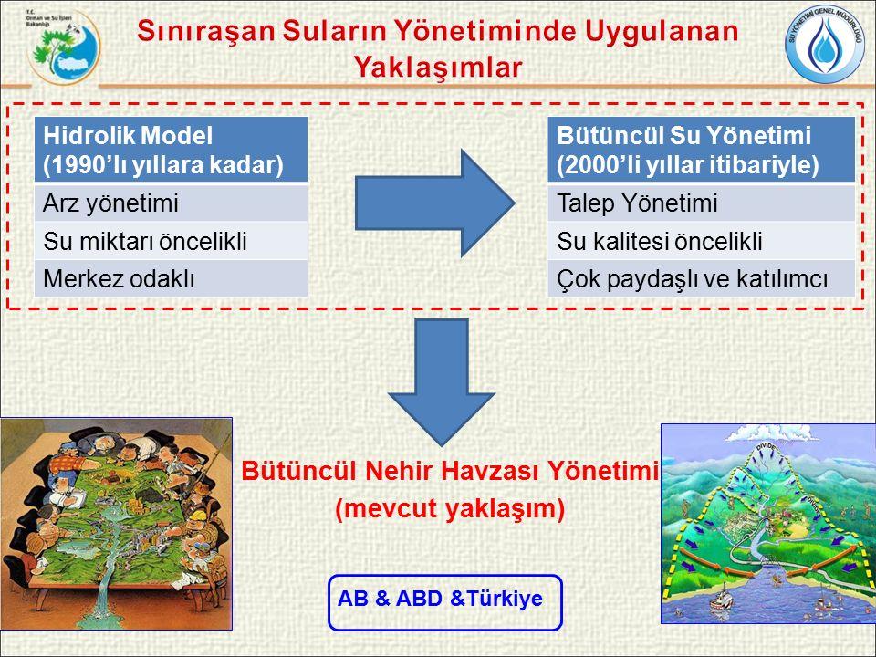 Bütüncül Nehir Havzası Yönetimi (mevcut yaklaşım)  ZZ Hidrolik Model (1990'lı yıllara kadar) Arz yönetimi Su miktarı öncelikli Merkez odaklı Bütüncül Su Yönetimi (2000'li yıllar itibariyle) Talep Yönetimi Su kalitesi öncelikli Çok paydaşlı ve katılımcı AB & ABD &Türkiye
