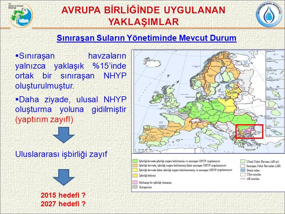 Sınıraşan Suların Yönetiminde Mevcut Durum  Sınıraşan havzaların yalnızca yaklaşık %15'inde ortak bir sınıraşan NHYP oluşturulmuştur.
