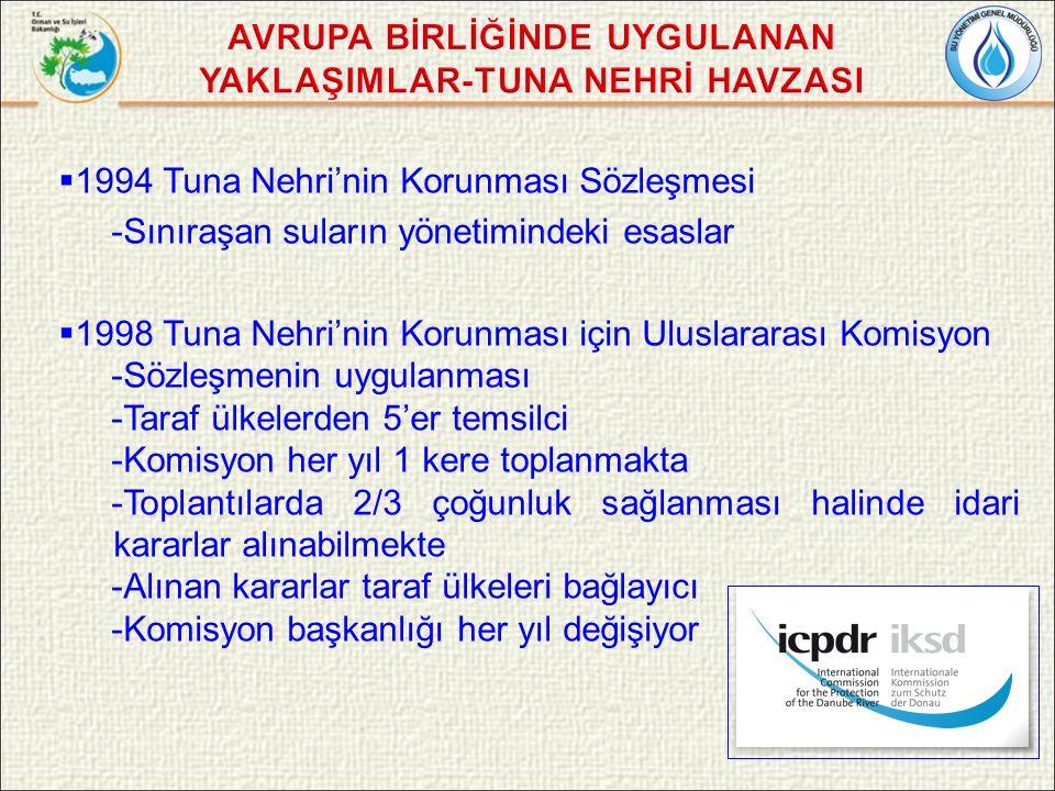  1994 Tuna Nehri'nin Korunması Sözleşmesi -Sınıraşan suların yönetimindeki esaslar  1998 Tuna Nehri'nin Korunması için Uluslararası Komisyon -Sözleşmenin uygulanması -Taraf ülkelerden 5'er temsilci -Komisyon her yıl 1 kere toplanmakta -Toplantılarda 2/3 çoğunluk sağlanması halinde idari kararlar alınabilmekte -Alınan kararlar taraf ülkeleri bağlayıcı -Komisyon başkanlığı her yıl değişiyor