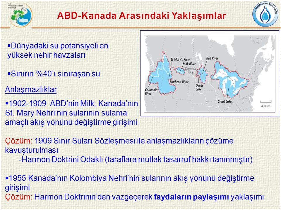  Dünyadaki su potansiyeli en yüksek nehir havzaları  Sınırın %40'ı sınıraşan su Anlaşmazlıklar  1902-1909 ABD'nin Milk, Kanada'nın St.