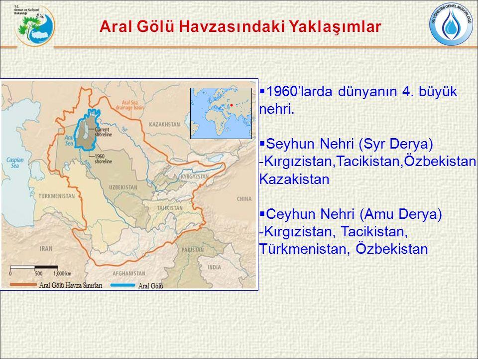  1960'larda dünyanın 4. büyük nehri.