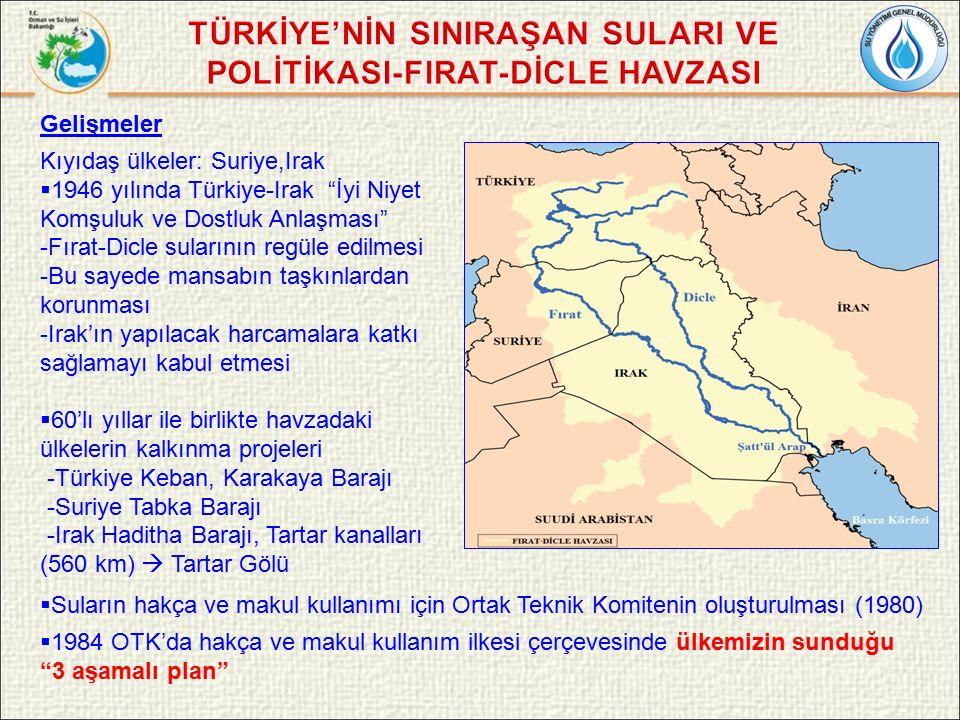 Gelişmeler Kıyıdaş ülkeler: Suriye,Irak  1946 yılında Türkiye-Irak İyi Niyet Komşuluk ve Dostluk Anlaşması -Fırat-Dicle sularının regüle edilmesi -Bu sayede mansabın taşkınlardan korunması -Irak'ın yapılacak harcamalara katkı sağlamayı kabul etmesi  60'lı yıllar ile birlikte havzadaki ülkelerin kalkınma projeleri -Türkiye Keban, Karakaya Barajı -Suriye Tabka Barajı -Irak Haditha Barajı, Tartar kanalları (560 km)  Tartar Gölü  Suların hakça ve makul kullanımı için Ortak Teknik Komitenin oluşturulması (1980)  1984 OTK'da hakça ve makul kullanım ilkesi çerçevesinde ülkemizin sunduğu 3 aşamalı plan