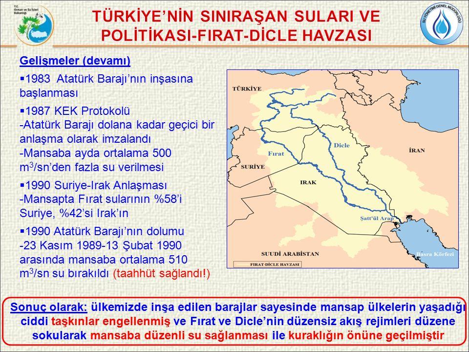 Gelişmeler (devamı)  1983 Atatürk Barajı'nın inşasına başlanması  1987 KEK Protokolü -Atatürk Barajı dolana kadar geçici bir anlaşma olarak imzalandı -Mansaba ayda ortalama 500 m 3 /sn'den fazla su verilmesi  1990 Suriye-Irak Anlaşması -Mansapta Fırat sularının %58'i Suriye, %42'si Irak'ın  1990 Atatürk Barajı'nın dolumu -23 Kasım 1989-13 Şubat 1990 arasında mansaba ortalama 510 m 3 /sn su bırakıldı (taahhüt sağlandı!) Sonuç olarak: ülkemizde inşa edilen barajlar sayesinde mansap ülkelerin yaşadığı ciddi taşkınlar engellenmiş ve Fırat ve Dicle'nin düzensiz akış rejimleri düzene sokularak mansaba düzenli su sağlanması ile kuraklığın önüne geçilmiştir