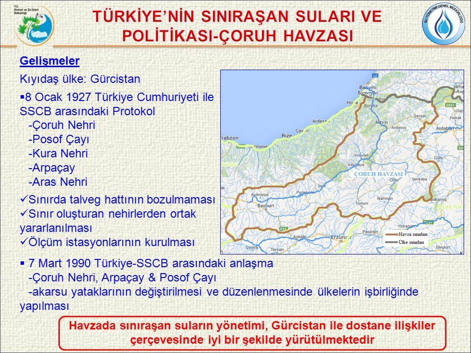 Gelişmeler Kıyıdaş ülke: Gürcistan  8 Ocak 1927 Türkiye Cumhuriyeti ile SSCB arasındaki Protokol -Çoruh Nehri -Posof Çayı -Kura Nehri -Arpaçay -Aras Nehri Sınırda talveg hattının bozulmaması Sınır oluşturan nehirlerden ortak yararlanılması Ölçüm istasyonlarının kurulması  7 Mart 1990 Türkiye-SSCB arasındaki anlaşma -Çoruh Nehri, Arpaçay & Posof Çayı -akarsu yataklarının değiştirilmesi ve düzenlenmesinde ülkelerin işbirliğinde yapılması Havzada sınıraşan suların yönetimi, Gürcistan ile dostane ilişkiler çerçevesinde iyi bir şekilde yürütülmektedir