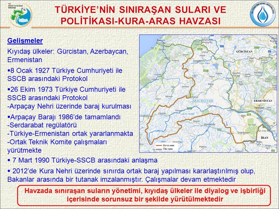 Gelişmeler Kıyıdaş ülkeler: Gürcistan, Azerbaycan, Ermenistan  8 Ocak 1927 Türkiye Cumhuriyeti ile SSCB arasındaki Protokol  26 Ekim 1973 Türkiye Cumhuriyeti ile SSCB arasındaki Protokol -Arpaçay Nehri üzerinde baraj kurulması  Arpaçay Barajı 1986'de tamamlandı -Serdarabat regülatörü -Türkiye-Ermenistan ortak yararlanmakta -Ortak Teknik Komite çalışmaları yürütmekte  7 Mart 1990 Türkiye-SSCB arasındaki anlaşma  2012'de Kura Nehri üzerinde sınırda ortak baraj yapılması kararlaştırılmış olup, Bakanlar arasında bir tutanak imzalanmıştır.
