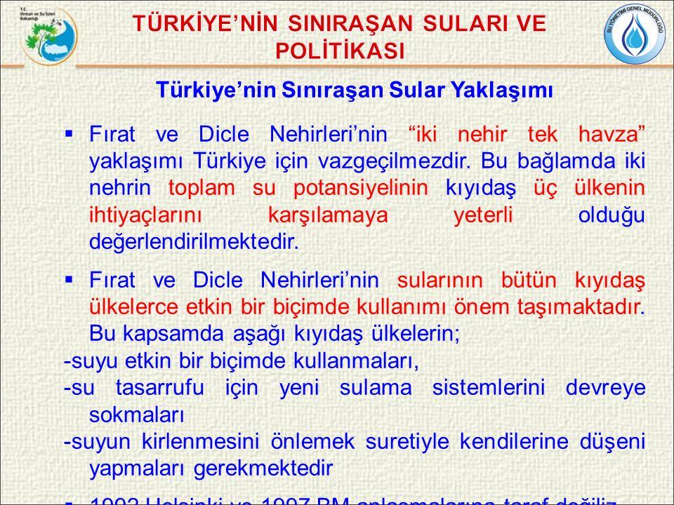Türkiye'nin Sınıraşan Sular Yaklaşımı  Fırat ve Dicle Nehirleri'nin iki nehir tek havza yaklaşımı Türkiye için vazgeçilmezdir.
