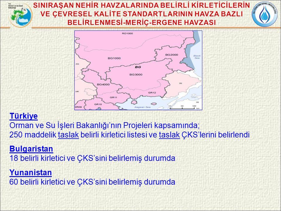 Türkiye Orman ve Su İşleri Bakanlığı'nın Projeleri kapsamında; 250 maddelik taslak belirli kirletici listesi ve taslak ÇKS'lerini belirlendi Bulgaristan 18 belirli kirletici ve ÇKS'sini belirlemiş durumda Yunanistan 60 belirli kirletici ve ÇKS'sini belirlemiş durumda