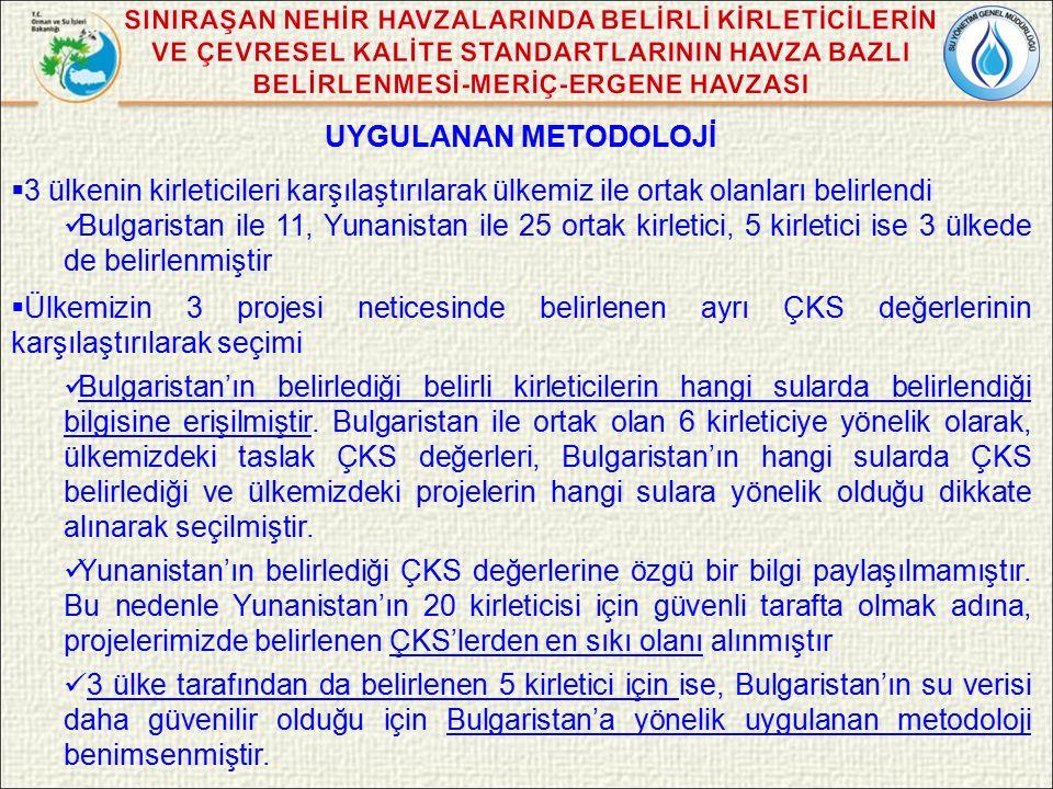 UYGULANAN METODOLOJİ  3 ülkenin kirleticileri karşılaştırılarak ülkemiz ile ortak olanları belirlendi Bulgaristan ile 11, Yunanistan ile 25 ortak kirletici, 5 kirletici ise 3 ülkede de belirlenmiştir  Ülkemizin 3 projesi neticesinde belirlenen ayrı ÇKS değerlerinin karşılaştırılarak seçimi Bulgaristan'ın belirlediği belirli kirleticilerin hangi sularda belirlendiği bilgisine erişilmiştir.