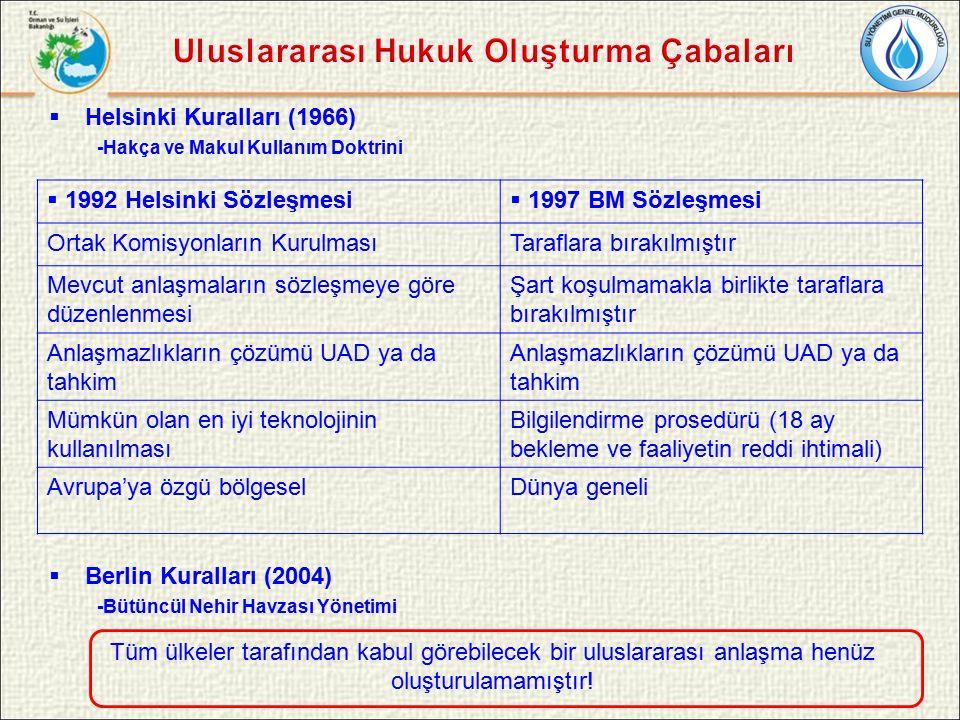  Helsinki Kuralları (1966) -Hakça ve Makul Kullanım Doktrini  Berlin Kuralları (2004) -Bütüncül Nehir Havzası Yönetimi  1992 Helsinki Sözleşmesi  1997 BM Sözleşmesi Ortak Komisyonların KurulmasıTaraflara bırakılmıştır Mevcut anlaşmaların sözleşmeye göre düzenlenmesi Şart koşulmamakla birlikte taraflara bırakılmıştır Anlaşmazlıkların çözümü UAD ya da tahkim Mümkün olan en iyi teknolojinin kullanılması Bilgilendirme prosedürü (18 ay bekleme ve faaliyetin reddi ihtimali) Avrupa'ya özgü bölgeselDünya geneli Tüm ülkeler tarafından kabul görebilecek bir uluslararası anlaşma henüz oluşturulamamıştır!