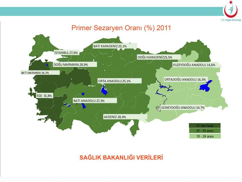 T.C. Sağlık Bakanlığı Türkiye Halk Sağlığı Kurumu 35 SEZARYEN DAĞILIMI 2014 PRİMER SEZARYEN ORANLARI TÜRKİYE GENELİ PRİMER SEZARYEN ORANI%28,2 KAHRAMA