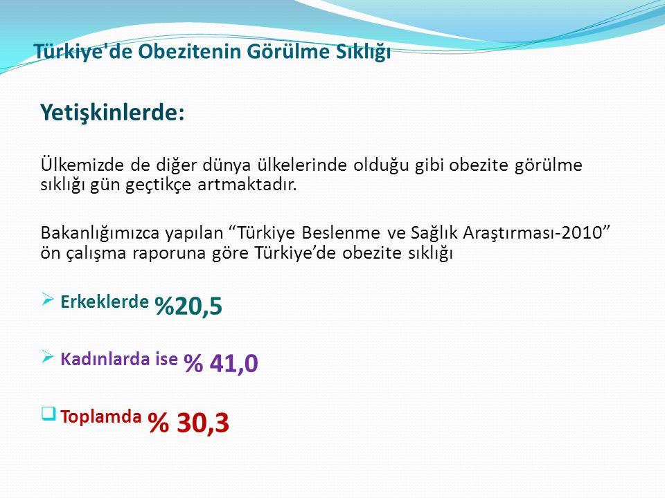 T.C. Sağlık Bakanlığı Türkiye Halk Sağlığı Kurumu 49 Beyaz Kod Uygulaması, 2015 1.