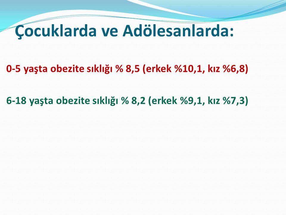 Türkiye de Obezitenin Görülme Sıklığı Yetişkinlerde: Ülkemizde de diğer dünya ülkelerinde olduğu gibi obezite görülme sıklığı gün geçtikçe artmaktadır.