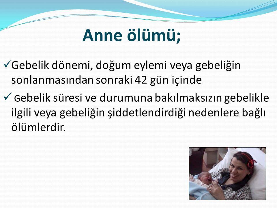 Anne ölümü; Gebelik dönemi, doğum eylemi veya gebeliğin sonlanmasından sonraki 42 gün içinde G ebelik süresi ve durumuna bakılmaksızın gebelikle ilgili veya gebeliğin şiddetlendirdiği nedenlere bağlı ölümlerdir.