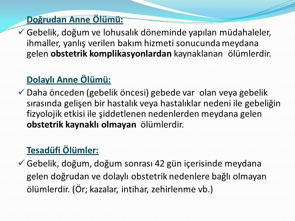 T.C.Sağlık Bakanlığı Türkiye Halk Sağlığı Kurumu 49 Beyaz Kod Uygulaması, 2015 1.