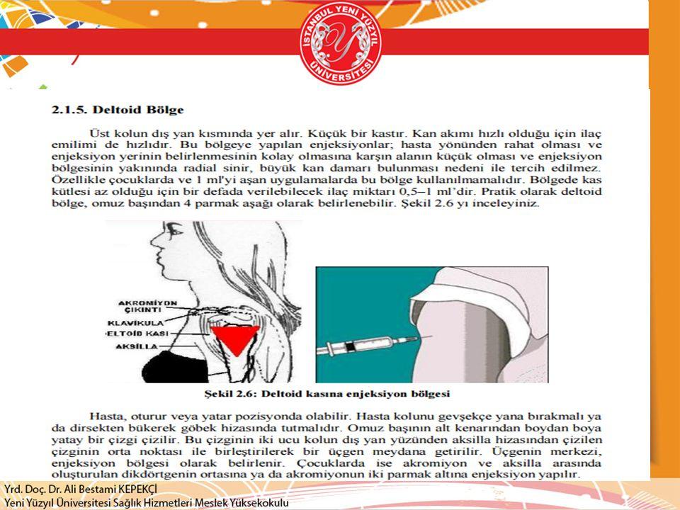 IM enjeksiyon için sinir, kemik ve kan damarlarından uzak bir bölgenin seçimi son derece önemlidir.