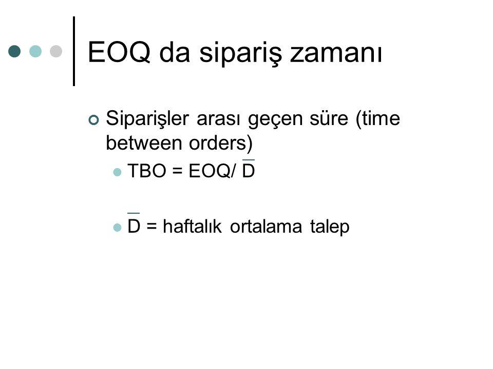 EOQ da sipariş zamanı Siparişler arası geçen süre (time between orders) TBO = EOQ/ D D = haftalık ortalama talep