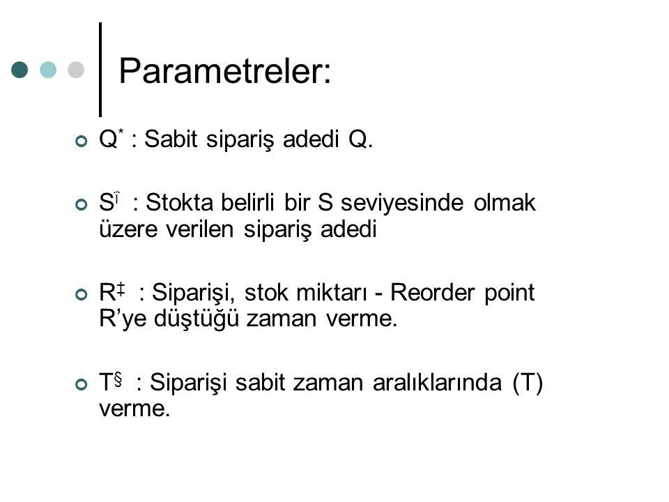 Parametreler: Q * : Sabit sipariş adedi Q. S ΐ : Stokta belirli bir S seviyesinde olmak üzere verilen sipariş adedi R ‡ : Siparişi, stok miktarı - Reo
