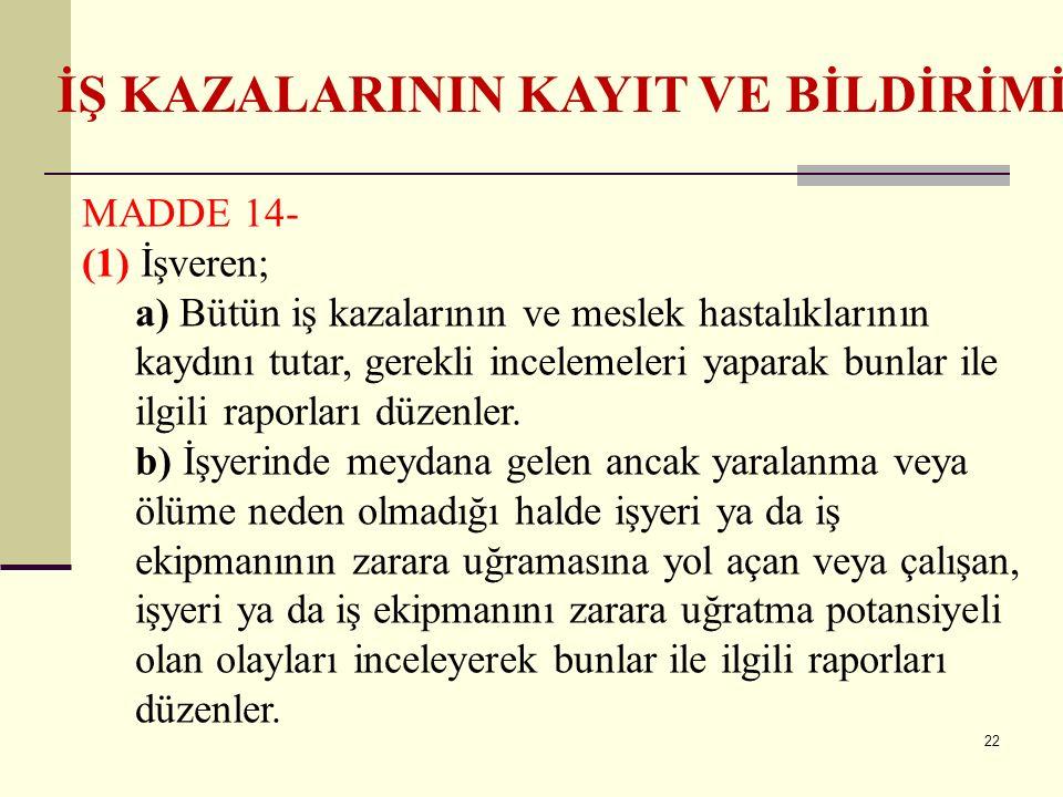 21 İŞ KAZALARININ KAYIT VE BİLDİRİMİ 6331sayılı İş Sağlığı ve Güvenliği Kanunu'nun 14.