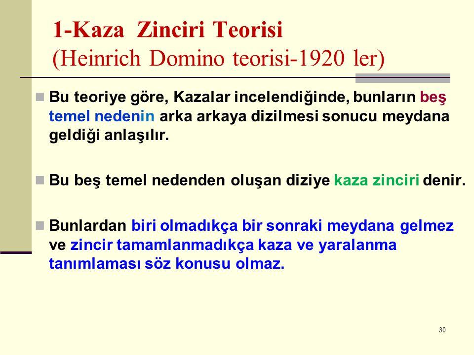 29 KAZA NEDENLERİNE İLİŞKİN TEORİLER 1.Kaza Zinciri Teorisi (Domino Teo.) ( H.