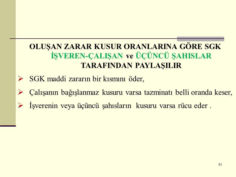 SSK, YAPTIĞI MASRAFLARI, SOSYAL SİGORTALAR KANUNUNUN 26.