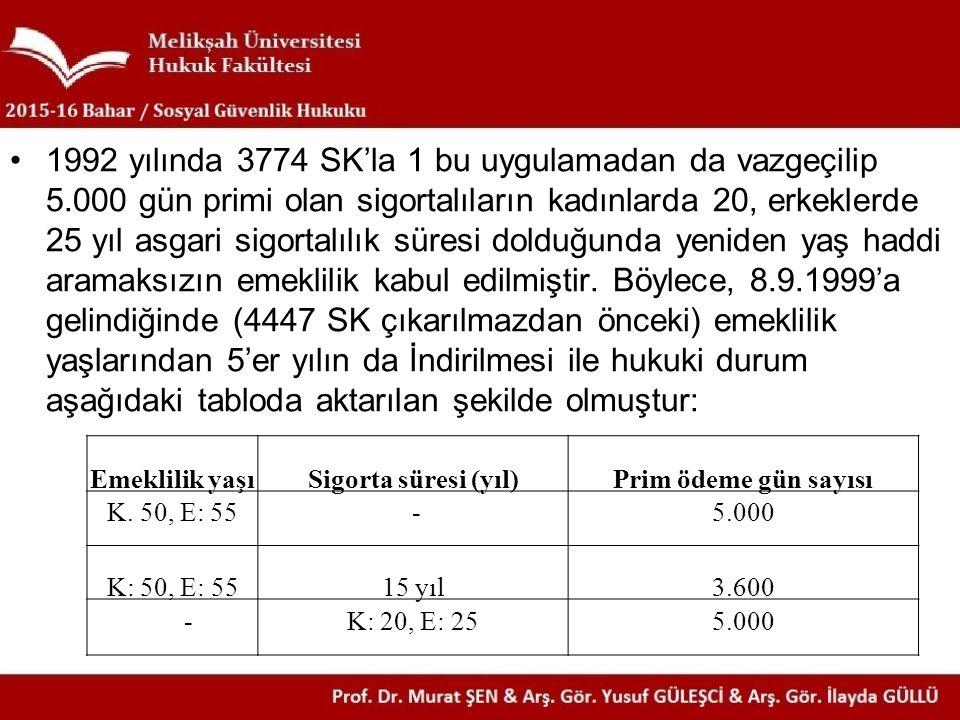 1992 yılında 3774 SK'la 1 bu uygulamadan da vazgeçilip 5.000 gün primi olan sigortalıların kadınlarda 20, erkeklerde 25 yıl asgari sigortalılık süresi