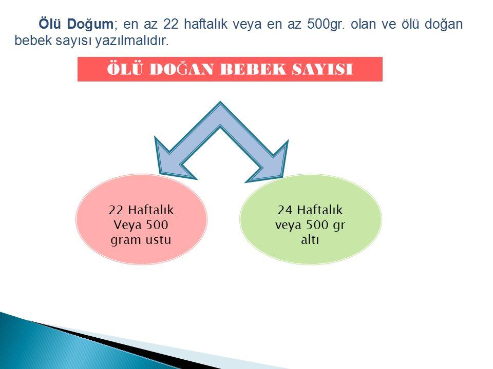 22 Haftalık Veya 500 gram üstü 24 Haftalık veya 500 gr altı ÖLÜ DO Ğ AN BEBEK SAYISI Ölü Doğum; en az 22 haftalık veya en az 500gr.