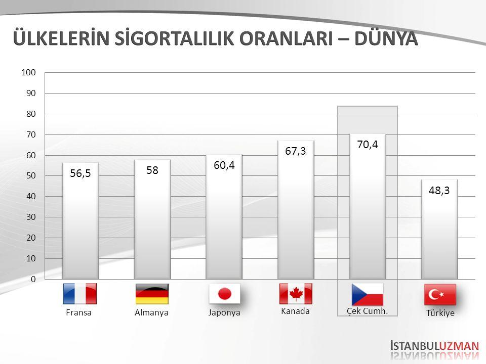 FransaAlmanyaJaponya Kanada Çek Cumh. Türkiye