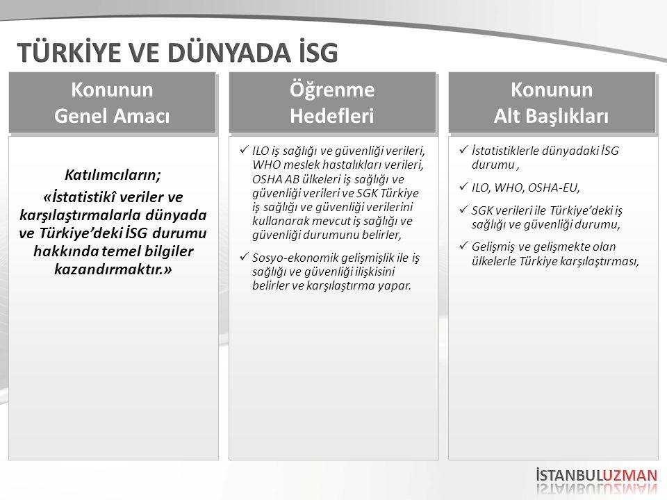 Katılımcıların; «İstatistikî veriler ve karşılaştırmalarla dünyada ve Türkiye'deki İSG durumu hakkında temel bilgiler kazandırmaktır.» Konunun Genel Amacı Konunun Genel Amacı ILO iş sağlığı ve güvenliği verileri, WHO meslek hastalıkları verileri, OSHA AB ülkeleri iş sağlığı ve güvenliği verileri ve SGK Türkiye iş sağlığı ve güvenliği verilerini kullanarak mevcut iş sağlığı ve güvenliği durumunu belirler, Sosyo-ekonomik gelişmişlik ile iş sağlığı ve güvenliği ilişkisini belirler ve karşılaştırma yapar.