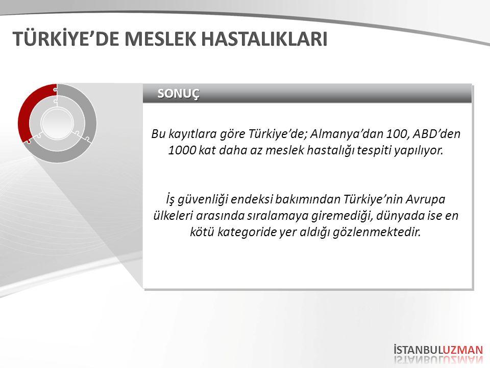 SONUÇSONUÇ Bu kayıtlara göre Türkiye'de; Almanya'dan 100, ABD'den 1000 kat daha az meslek hastalığı tespiti yapılıyor. İş güvenliği endeksi bakımından