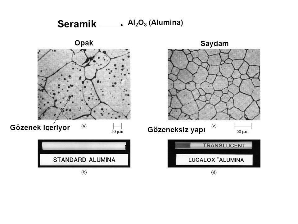 Seramik Al 2 O 3 (Alumina) Opak Saydam Gözenek içeriyor Gözeneksiz yapı