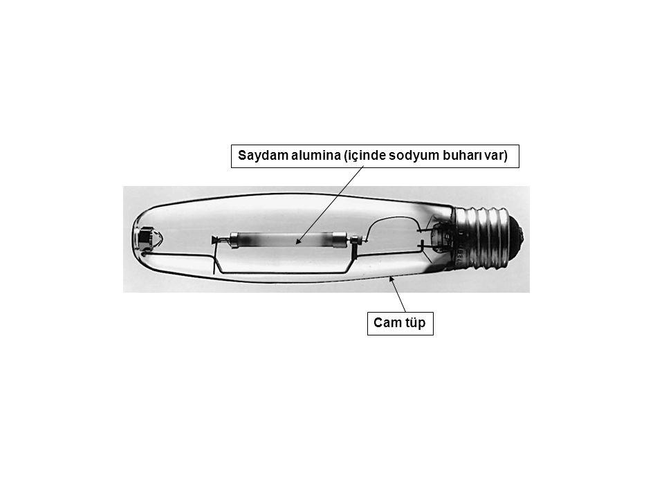 Saydam alumina (içinde sodyum buharı var) Cam tüp