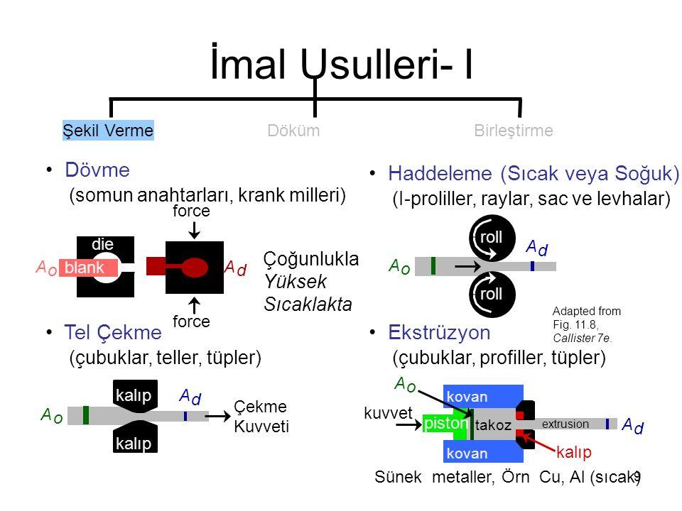 9 Şekil Verme roll A o A d Haddeleme (Sıcak veya Soğuk) (I-proliller, raylar, sac ve levhalar) A o A d force die blank force Dövme (somun anahtarları, krank milleri) Çoğunlukla Yüksek Sıcaklakta Adapted from Fig.