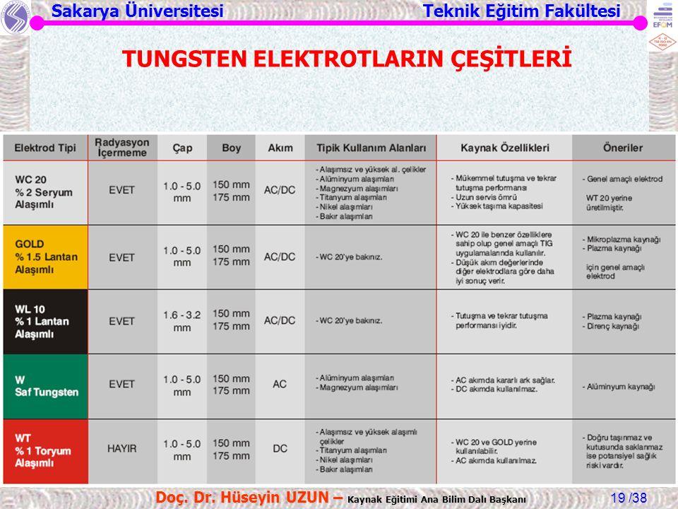 Sakarya Üniversitesi Teknik Eğitim Fakültesi /38 Doç. Dr. Hüseyin UZUN – Kaynak Eğitimi Ana Bilim Dalı Başkanı 19 TUNGSTEN ELEKTROTLARIN ÇEŞİTLERİ