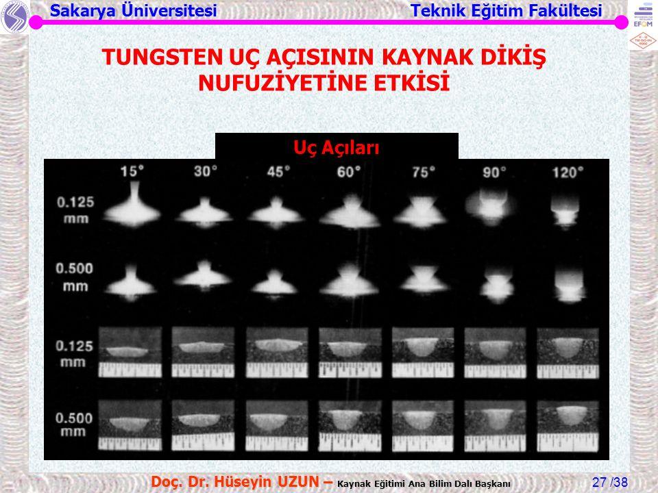 Sakarya Üniversitesi Teknik Eğitim Fakültesi /38 Doç. Dr. Hüseyin UZUN – Kaynak Eğitimi Ana Bilim Dalı Başkanı 27 TUNGSTEN UÇ AÇISININ KAYNAK DİKİŞ NU