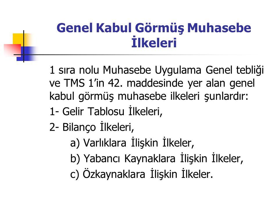 Genel Kabul Görmüş Muhasebe İlkeleri 1 sıra nolu Muhasebe Uygulama Genel tebliği ve TMS 1'in 42.