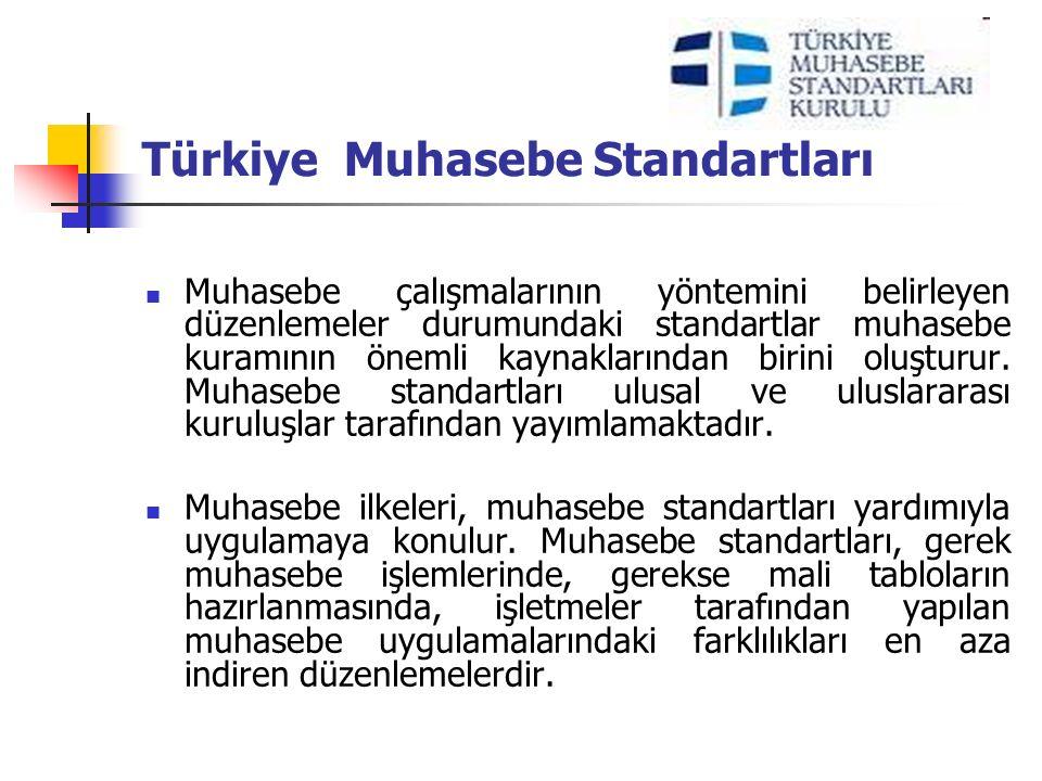 Türkiye Muhasebe Standartları Muhasebe çalışmalarının yöntemini belirleyen düzenlemeler durumundaki standartlar muhasebe kuramının önemli kaynaklarından birini oluşturur.