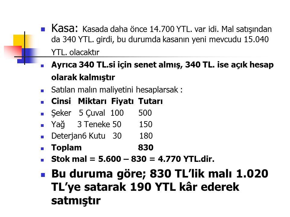 Kasa: Kasada daha önce 14.700 YTL. var idi. Mal satışından da 340 YTL.