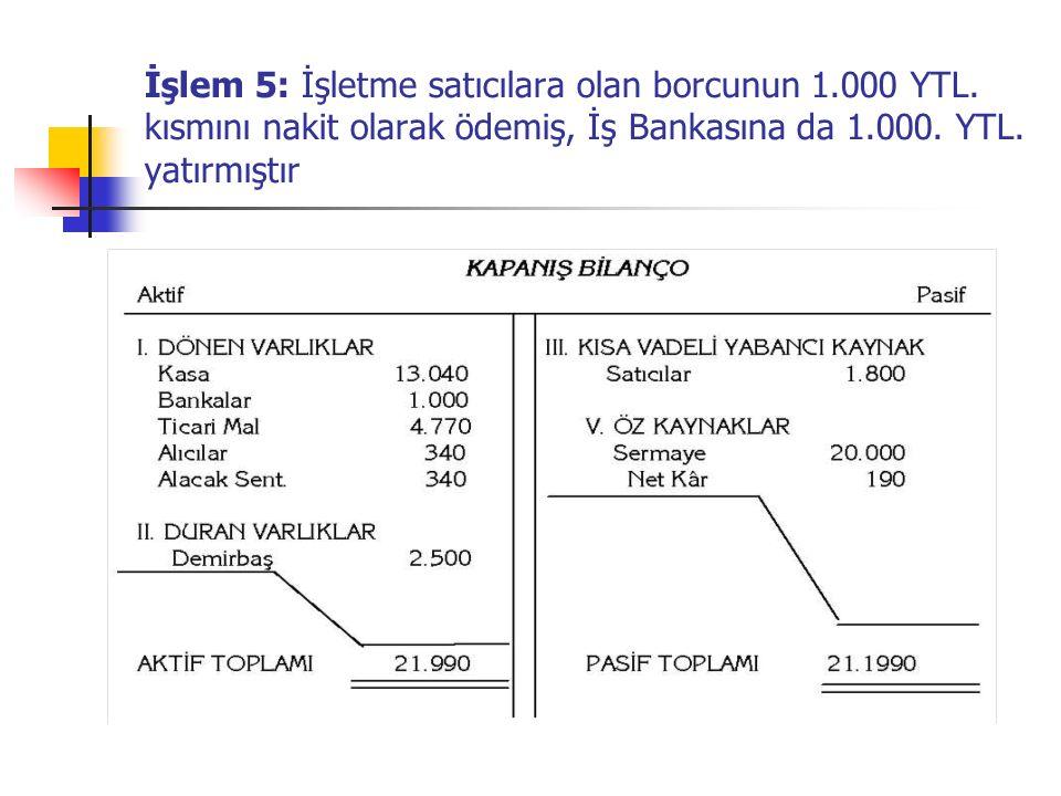 İşlem 5: İşletme satıcılara olan borcunun 1.000 YTL.