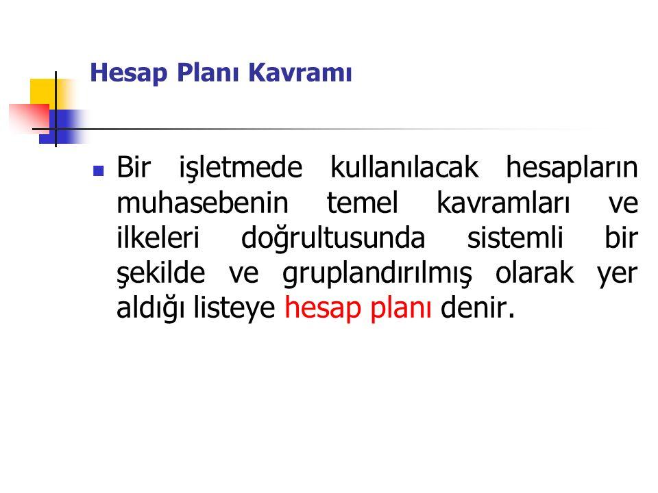 Hesap Planı Kavramı Bir işletmede kullanılacak hesapların muhasebenin temel kavramları ve ilkeleri doğrultusunda sistemli bir şekilde ve gruplandırılmış olarak yer aldığı listeye hesap planı denir.
