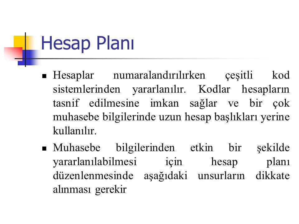Hesap Planı Hesaplar numaralandırılırken çeşitli kod sistemlerinden yararlanılır.