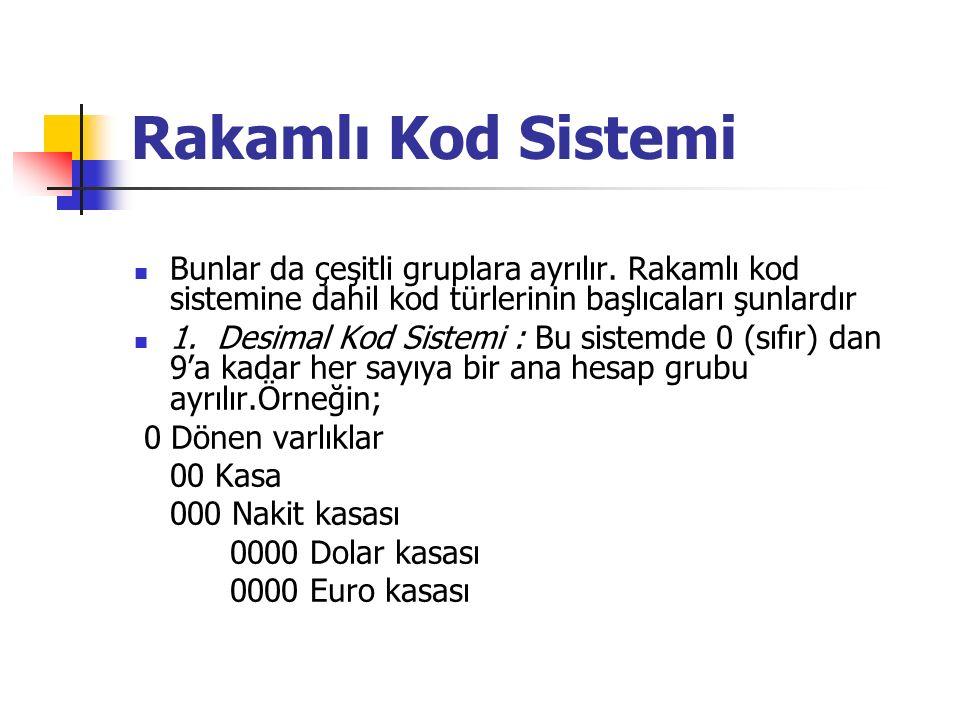 Rakamlı Kod Sistemi Bunlar da çeşitli gruplara ayrılır.