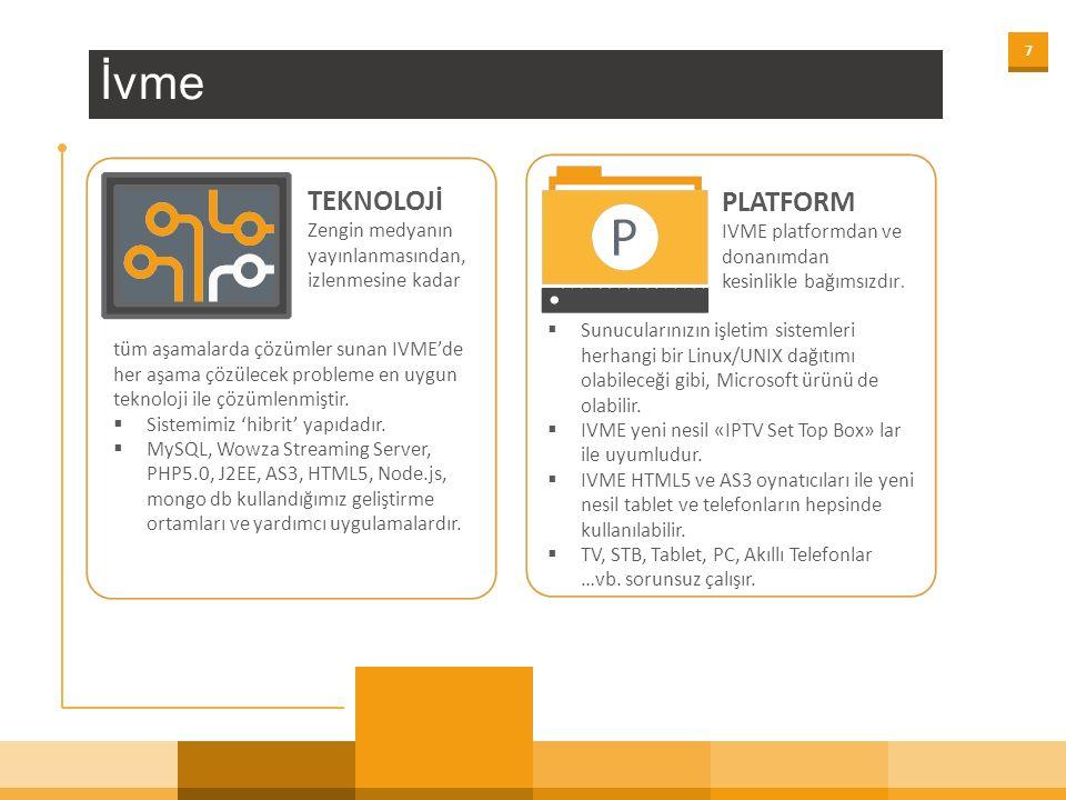 77 İvme PLATFORM IVME platformdan ve donanımdan kesinlikle bağımsızdır.