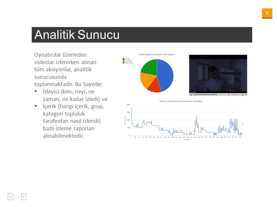 9 Analitik Sunucu Oynatıcılar üzerinden videolar izlenirken alınan tüm aksiyonlar, analitik sunucusunda toplanmaktadır.