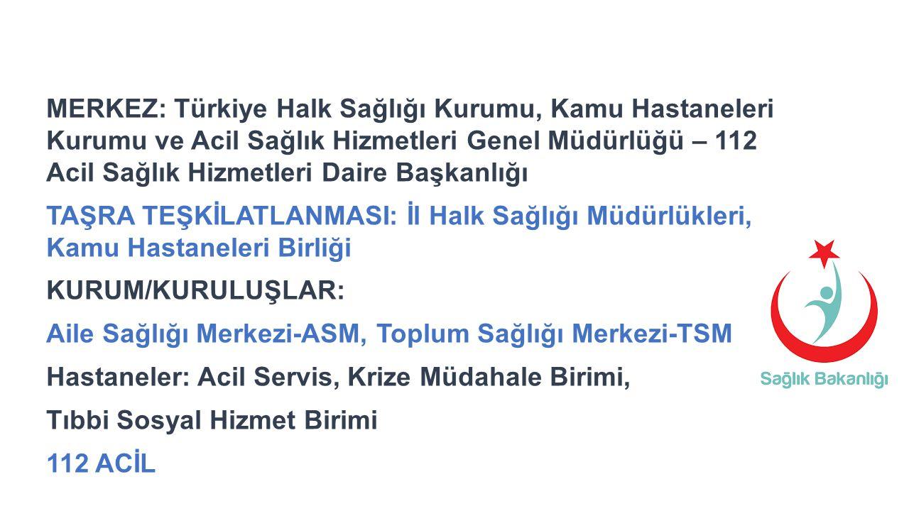 SAĞLIK BAKANLIĞI 1 MERKEZ: Türkiye Halk Sağlığı Kurumu, Kamu Hastaneleri Kurumu ve Acil Sağlık Hizmetleri Genel Müdürlüğü – 112 Acil Sağlık Hizmetleri Daire Başkanlığı TAŞRA TEŞKİLATLANMASI: İl Halk Sağlığı Müdürlükleri, Kamu Hastaneleri Birliği KURUM/KURULUŞLAR: Aile Sağlığı Merkezi-ASM, Toplum Sağlığı Merkezi-TSM Hastaneler: Acil Servis, Krize Müdahale Birimi, Tıbbi Sosyal Hizmet Birimi 112 ACİL