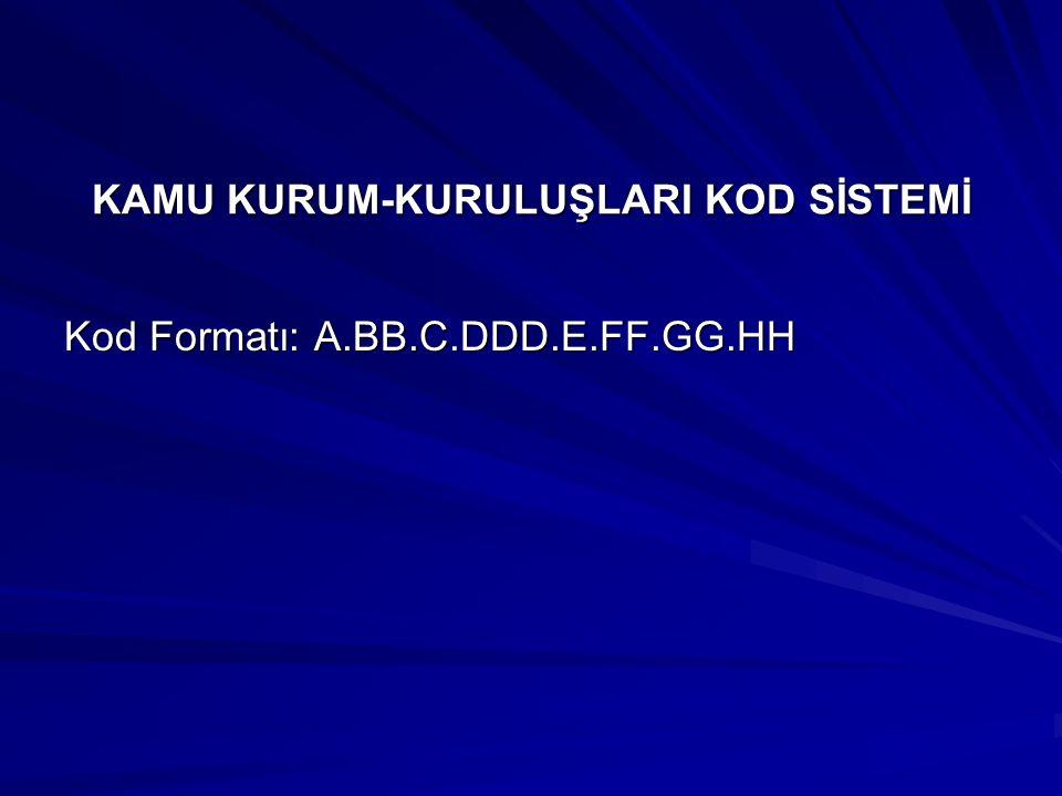 KAMU KURUM-KURULUŞLARI KOD SİSTEMİ Kod Formatı: A.BB.C.DDD.E.FF.GG.HH