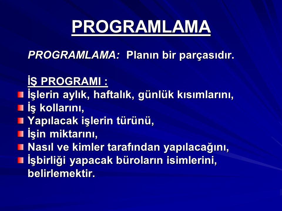 PROGRAMLAMA PROGRAMLAMA: Planın bir parçasıdır. İŞ PROGRAMI : İşlerin aylık, haftalık, günlük kısımlarını, İş kollarını, Yapılacak işlerin türünü, İşi