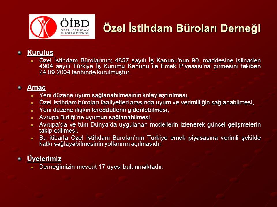 Özel İstihdam Büroları Derneği Kuruluş Özel İstihdam Bürolarının; 4857 sayılı İş Kanunu'nun 90. maddesine istinaden 4904 sayılı Türkiye İş Kurumu Kanu